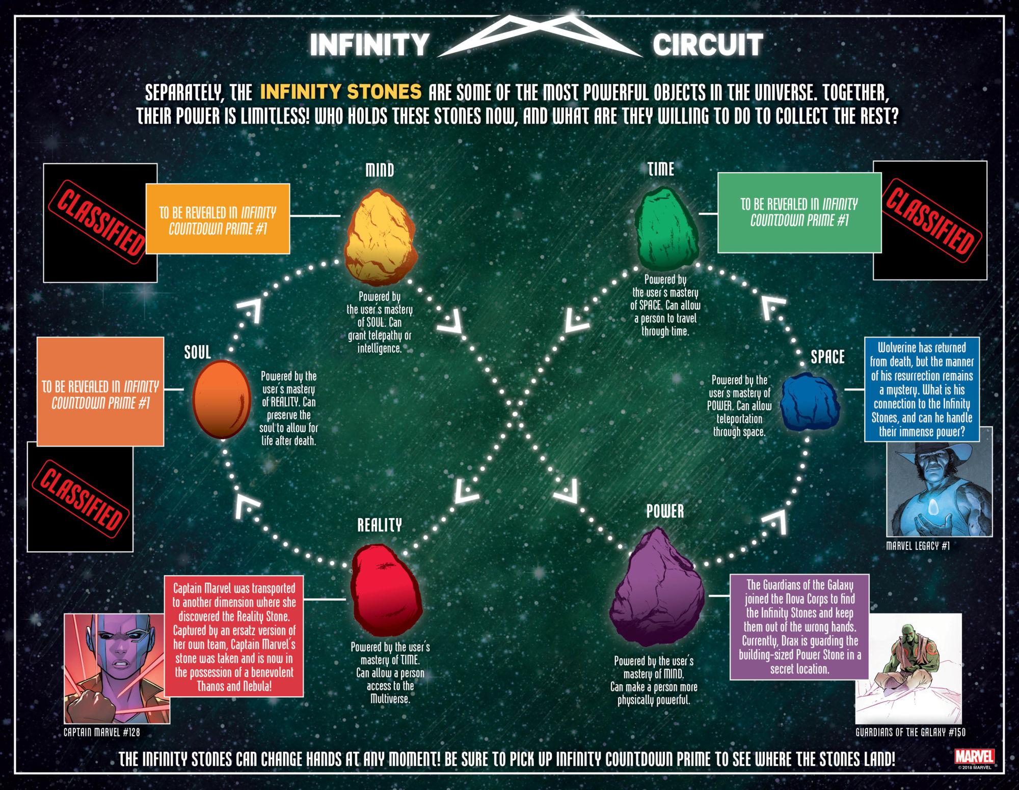 marvel reveals infinity circuit diagram to help you understand rh bleedingcool com Series Circuit Diagram Parallel Circuit Diagram