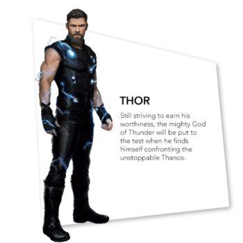 Avengers Infinity War New Character Bios Tease Motivations
