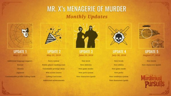 Murderous Pursuits monthly updates
