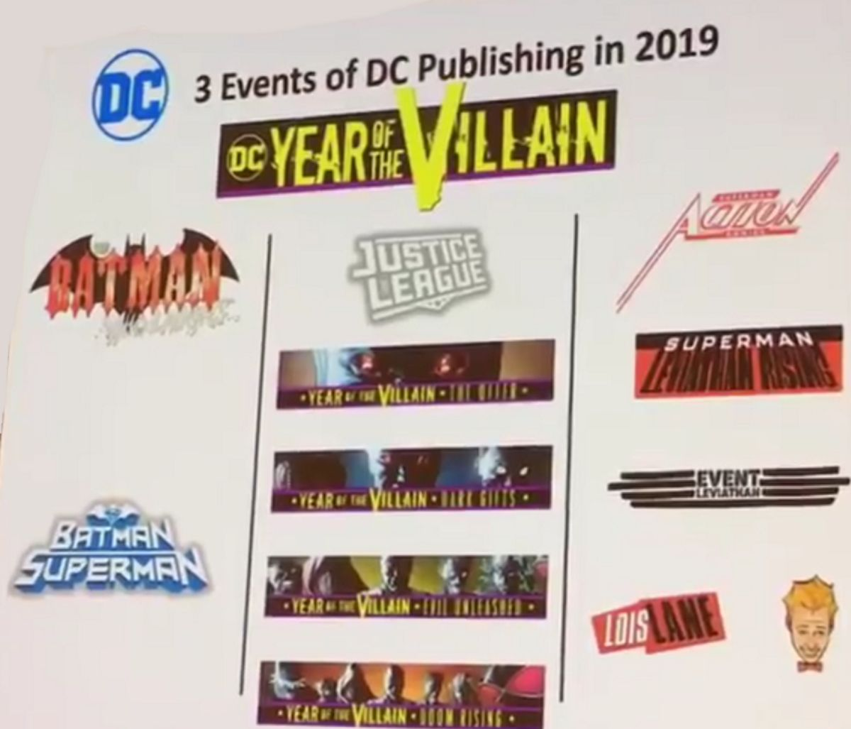 Which September and October DC Comics Will be Year Of The Villain?