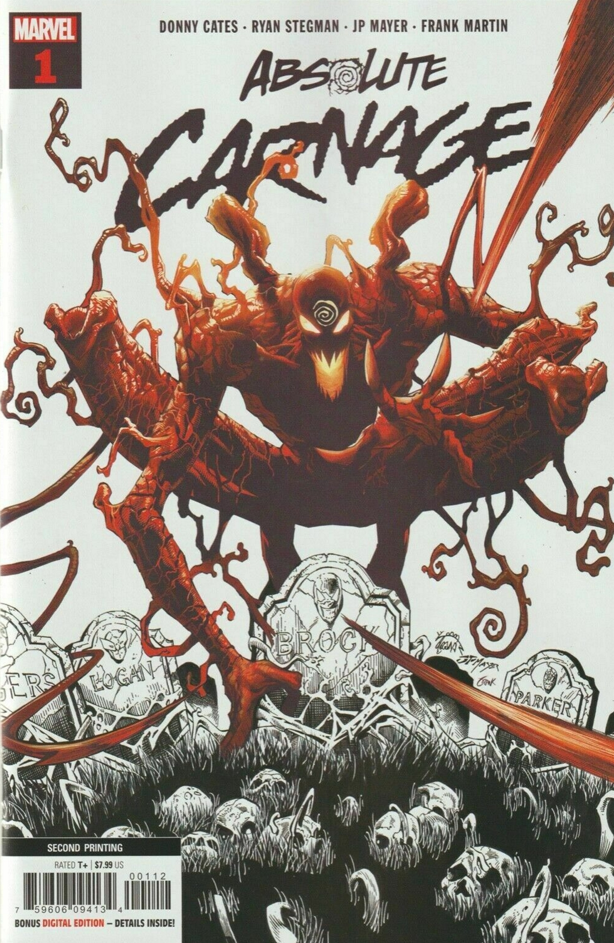 Absolute Carnage #1 Gets 4th Printing, Captain Marvel Gets 3rd…