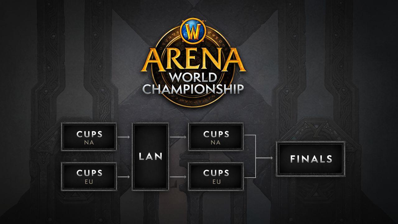 "Blizzard Reveals ""World Of Warcraft"" 2020 Esports Events"