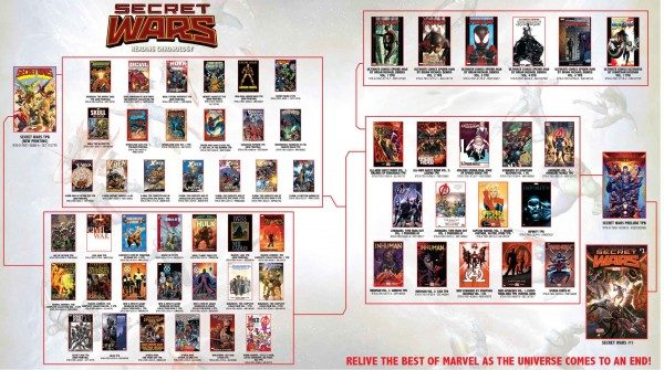 What You Actually Need To Read Before Secret Wars. Need Being A Relative Term.